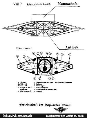 vril-german-ufo